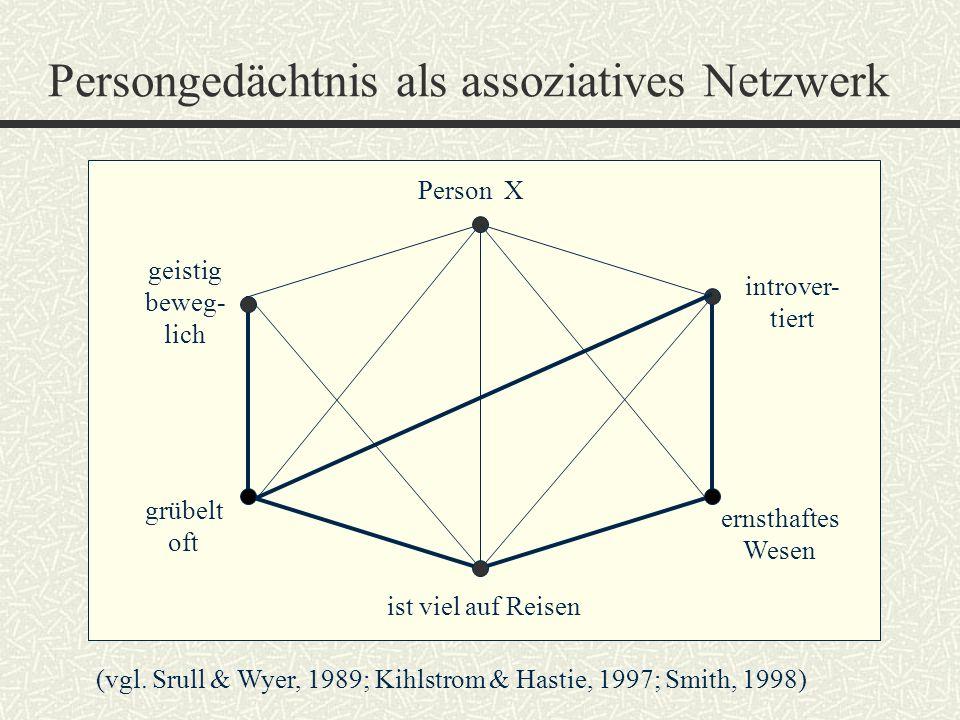 Persongedächtnis als assoziatives Netzwerk Person X ernsthaftes Wesen ist viel auf Reisen grübelt oft geistig beweg- lich introver- tiert (vgl. Srull