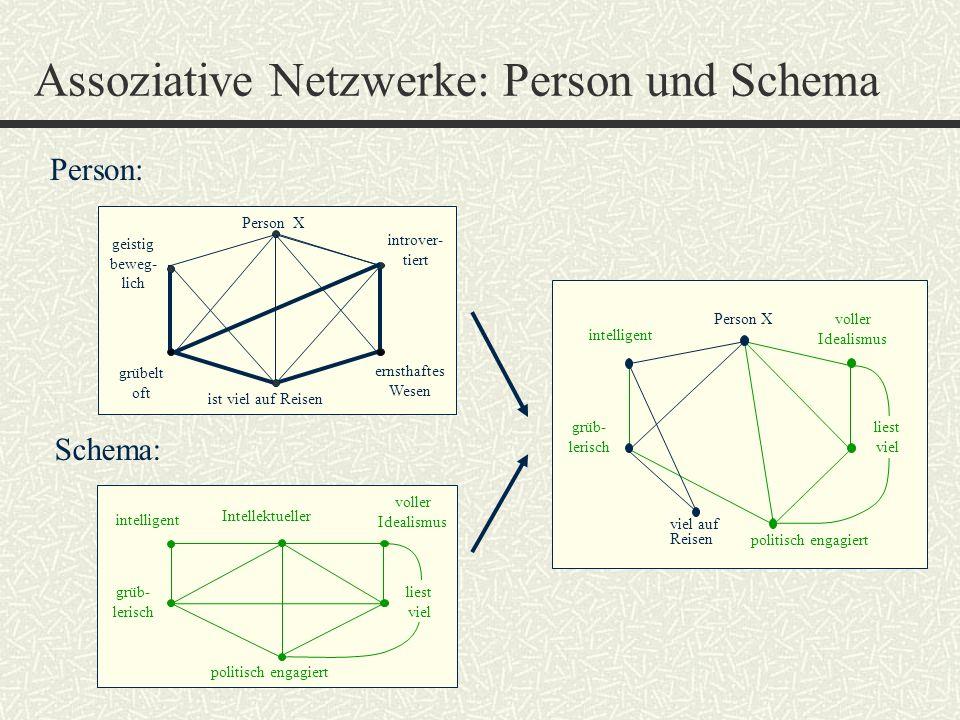 Assoziative Netzwerke: Person und Schema Person X ernsthaftes Wesen ist viel auf Reisen grübelt oft geistig beweg- lich introver- tiert Person: Schema