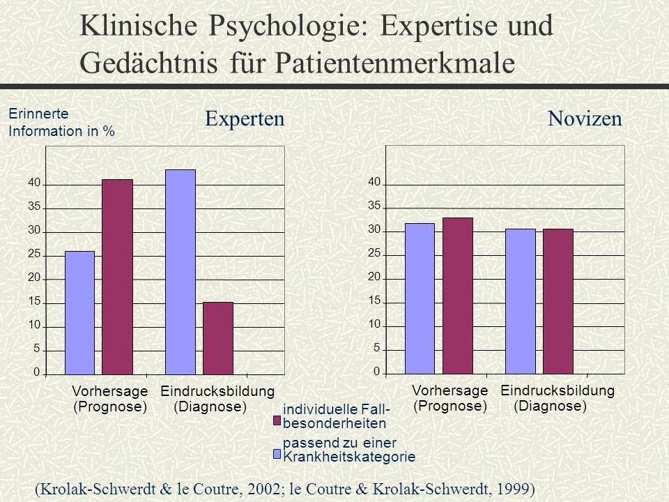 Klinische Psychologie: Expertise und Gedächtnis für Patientenmerkmale (Krolak-Schwerdt & le Coutre, 2002; le Coutre & Krolak-Schwerdt, 1999) ExpertenN