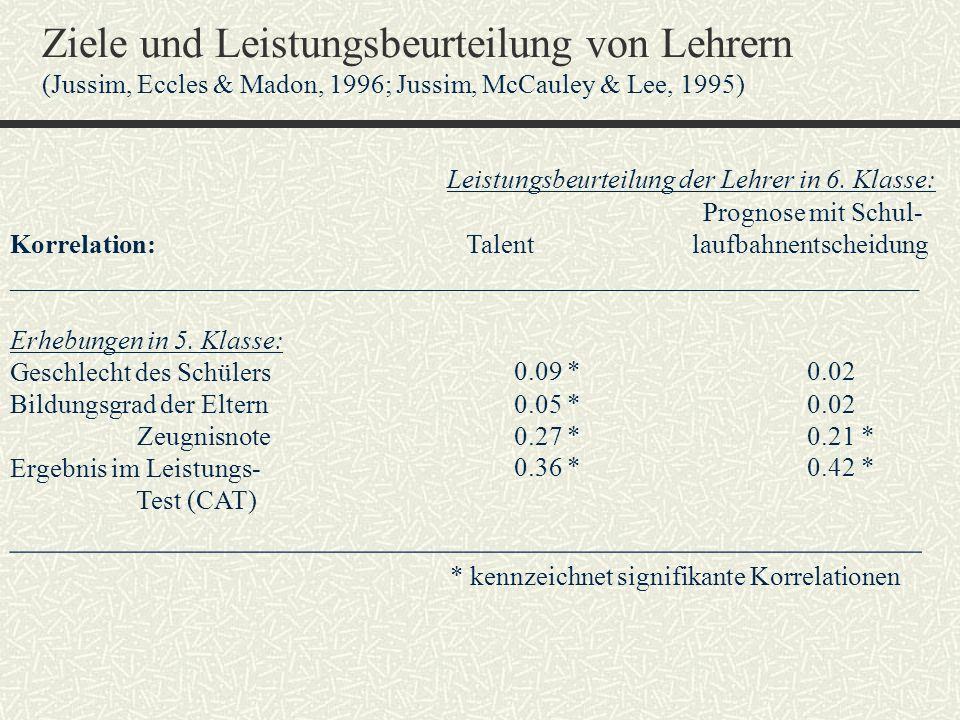 Ziele und Leistungsbeurteilung von Lehrern (Jussim, Eccles & Madon, 1996; Jussim, McCauley & Lee, 1995) Leistungsbeurteilung der Lehrer in 6. Klasse: