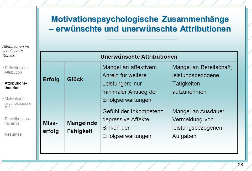 28 Motivationspsychologische Zusammenhänge – erwünschte und unerwünschte Attributionen Unerwünschte Attributionen Erfolg Glück Mangel an affektivem An