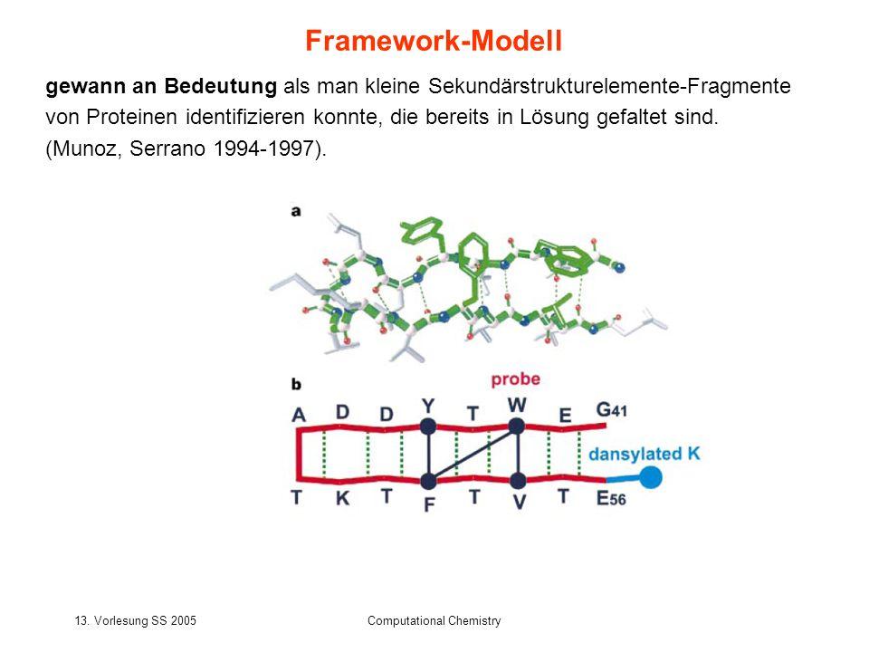 13. Vorlesung SS 2005Computational Chemistry gewann an Bedeutung als man kleine Sekundärstrukturelemente-Fragmente von Proteinen identifizieren konnte