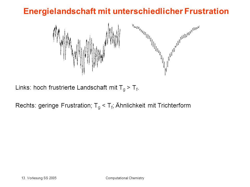 13. Vorlesung SS 2005Computational Chemistry Energielandschaft mit unterschiedlicher Frustration Links: hoch frustrierte Landschaft mit T g > T f. Rec
