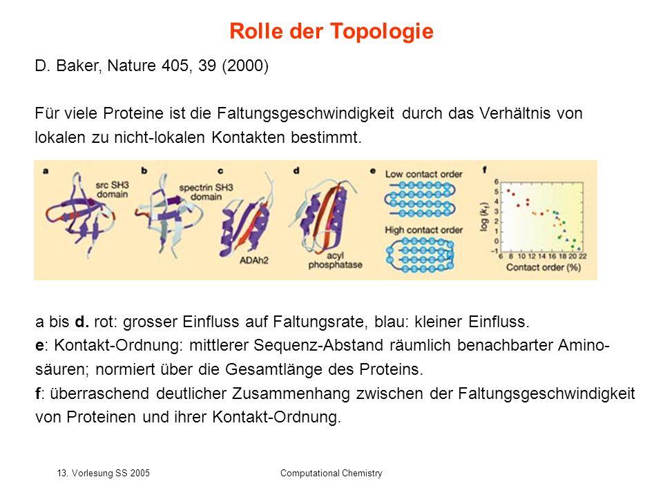 13. Vorlesung SS 2005Computational Chemistry D. Baker, Nature 405, 39 (2000) Für viele Proteine ist die Faltungsgeschwindigkeit durch das Verhältnis v