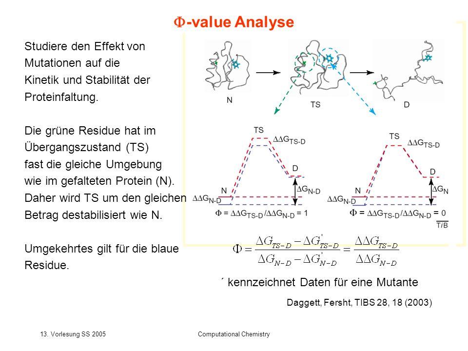 13. Vorlesung SS 2005Computational Chemistry Studiere den Effekt von Mutationen auf die Kinetik und Stabilität der Proteinfaltung. Die grüne Residue h