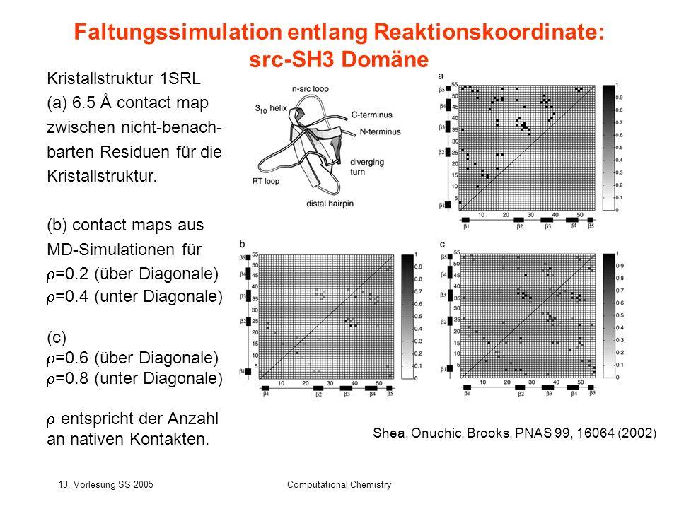 13. Vorlesung SS 2005Computational Chemistry Kristallstruktur 1SRL (a) 6.5 Å contact map zwischen nicht-benach- barten Residuen für die Kristallstrukt