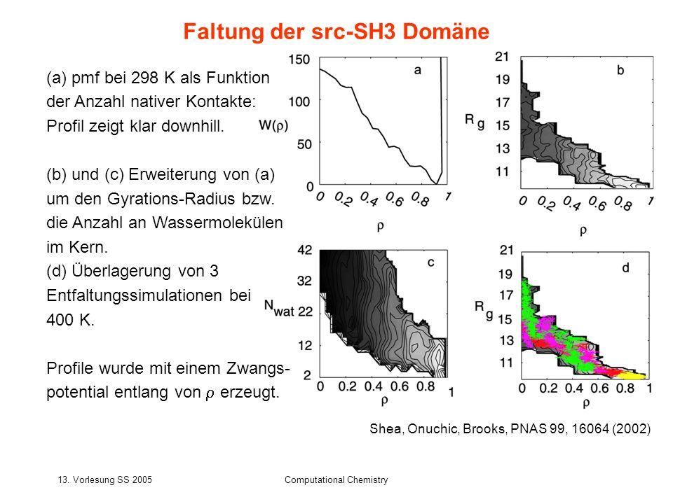 13. Vorlesung SS 2005Computational Chemistry Faltung der src-SH3 Domäne Shea, Onuchic, Brooks, PNAS 99, 16064 (2002) (a) pmf bei 298 K als Funktion de