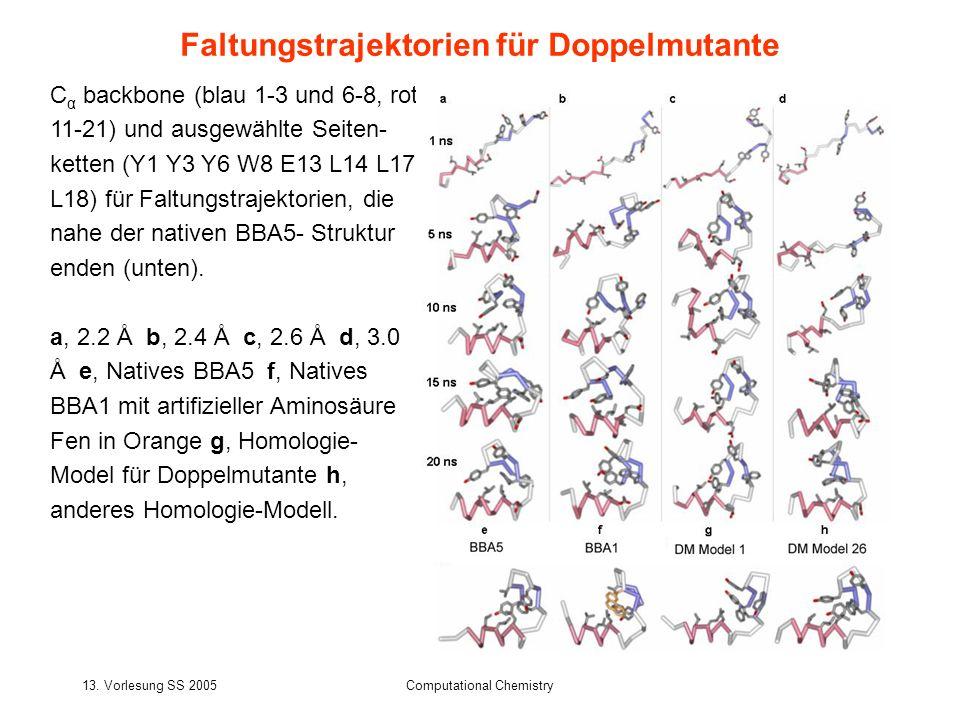 13. Vorlesung SS 2005Computational Chemistry C α backbone (blau 1-3 und 6-8, rot 11-21) und ausgewählte Seiten- ketten (Y1 Y3 Y6 W8 E13 L14 L17 L18) f