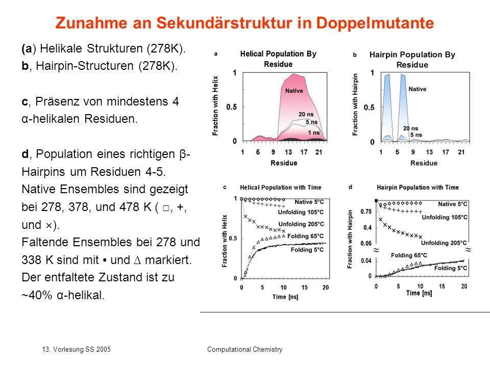 13. Vorlesung SS 2005Computational Chemistry (a) Helikale Strukturen (278K). b, Hairpin-Structuren (278K). c, Präsenz von mindestens 4 α-helikalen Res