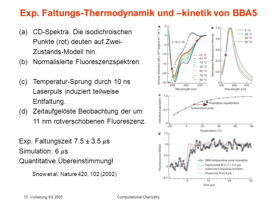 13. Vorlesung SS 2005Computational Chemistry (a)CD-Spektra. Die isodichroischen Punkte (rot) deuten auf Zwei- Zustands-Modell hin. (b)Normalisierte Fl