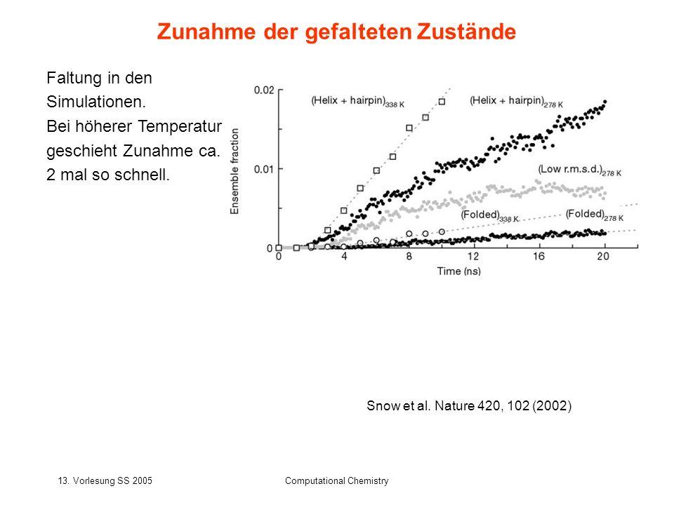 13. Vorlesung SS 2005Computational Chemistry Faltung in den Simulationen. Bei höherer Temperatur geschieht Zunahme ca. 2 mal so schnell. Zunahme der g
