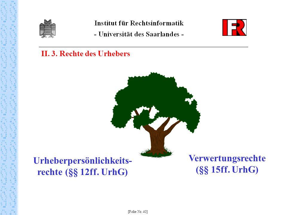 II. 3. Rechte des Urhebers [Folie Nr. 40] Urheberpersönlichkeits- rechte (§§ 12ff. UrhG) Verwertungsrechte (§§ 15ff. UrhG)