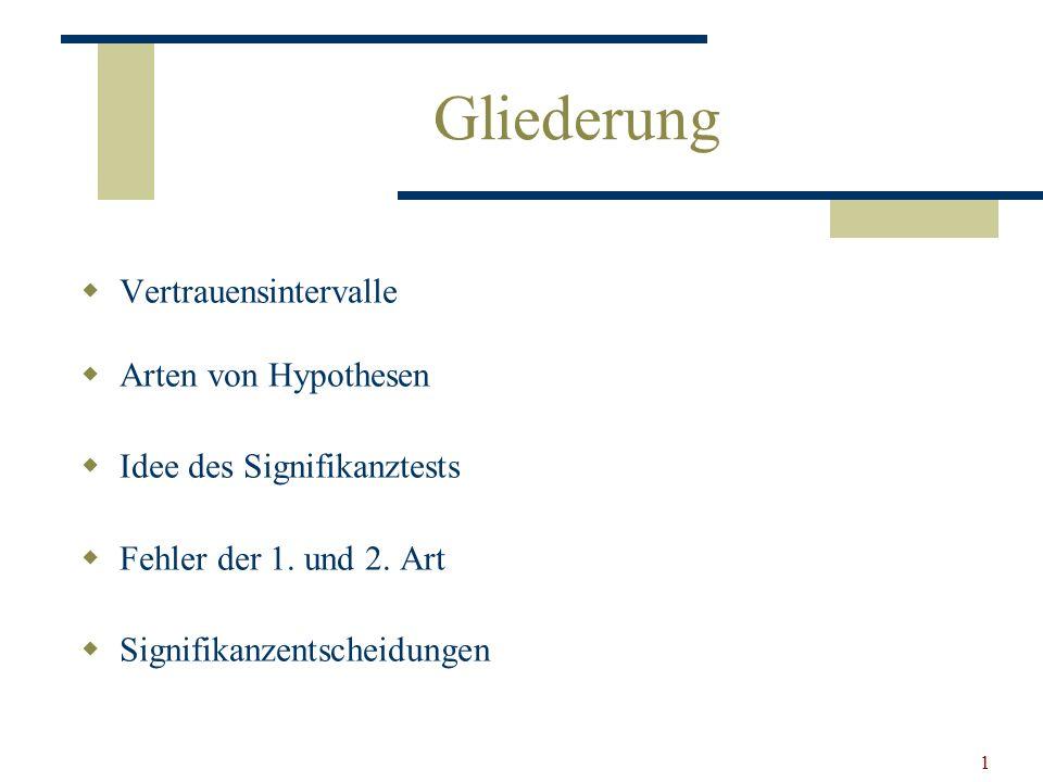 1 Gliederung Vertrauensintervalle Arten von Hypothesen Idee des Signifikanztests Fehler der 1. und 2. Art Signifikanzentscheidungen