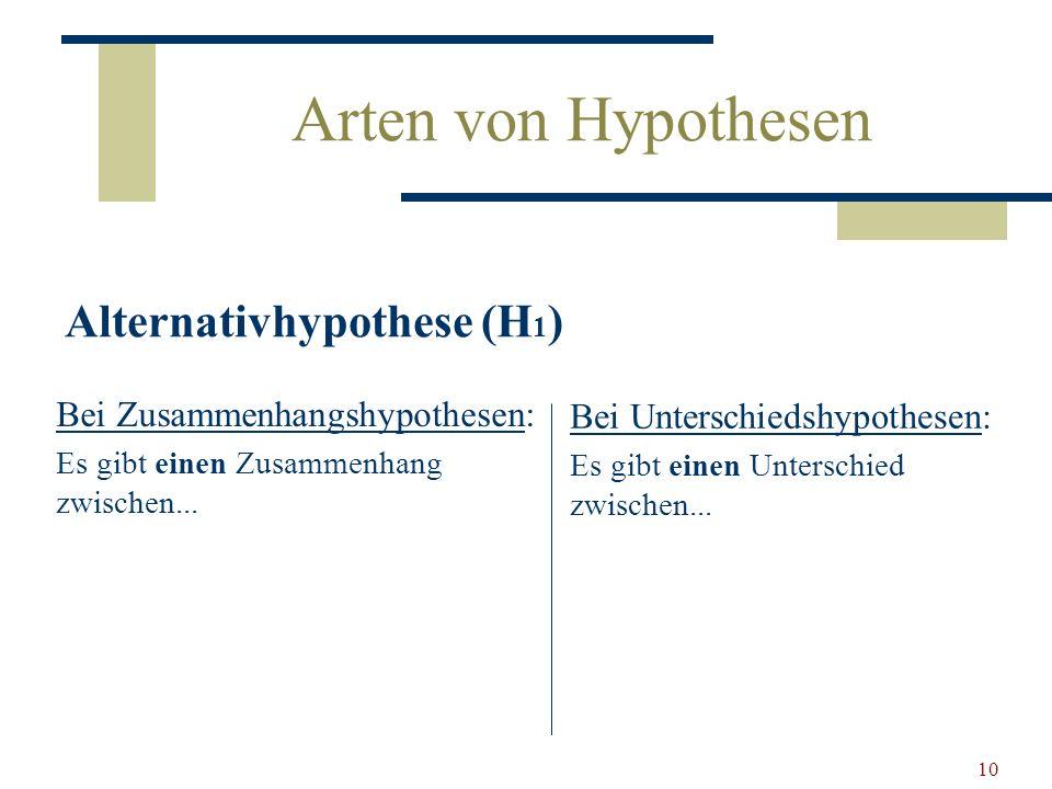 10 Arten von Hypothesen Alternativhypothese (H 1 ) Bei Zusammenhangshypothesen: Es gibt einen Zusammenhang zwischen... Bei Unterschiedshypothesen: Es