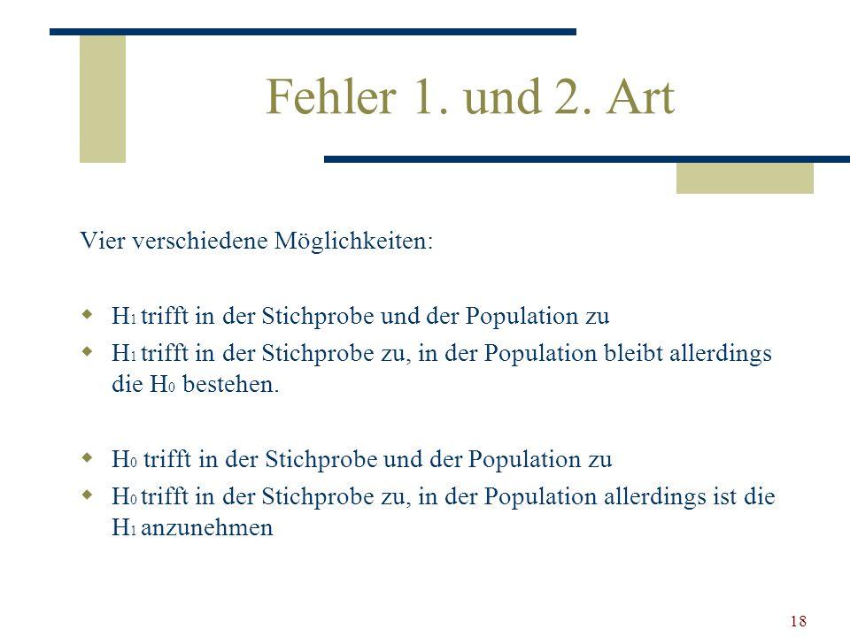 18 Fehler 1. und 2. Art Vier verschiedene Möglichkeiten: H 1 trifft in der Stichprobe und der Population zu H 1 trifft in der Stichprobe zu, in der Po
