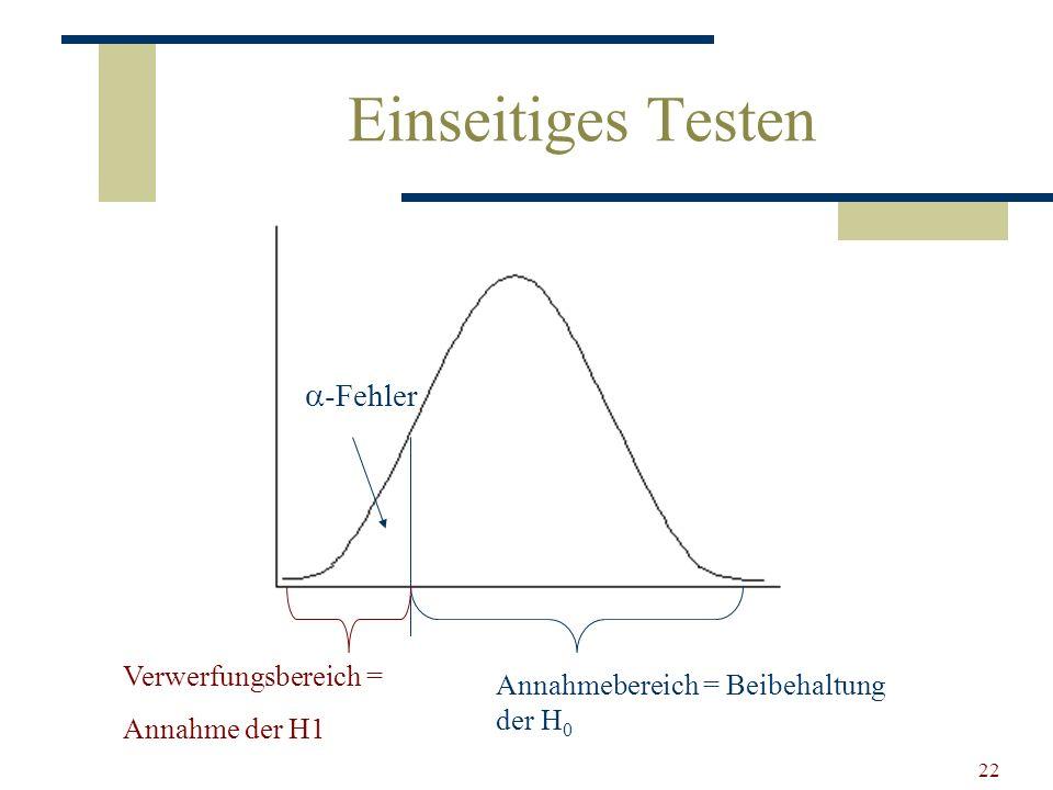 22 Einseitiges Testen Annahmebereich = Beibehaltung der H 0 -Fehler Verwerfungsbereich = Annahme der H1