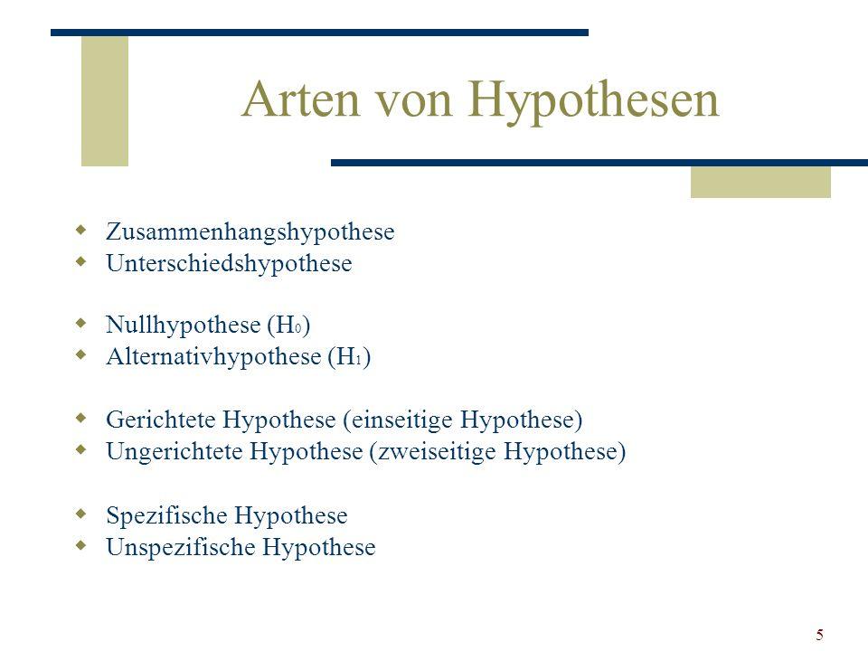 5 Arten von Hypothesen Zusammenhangshypothese Unterschiedshypothese Nullhypothese (H 0 ) Alternativhypothese (H 1 ) Gerichtete Hypothese (einseitige H