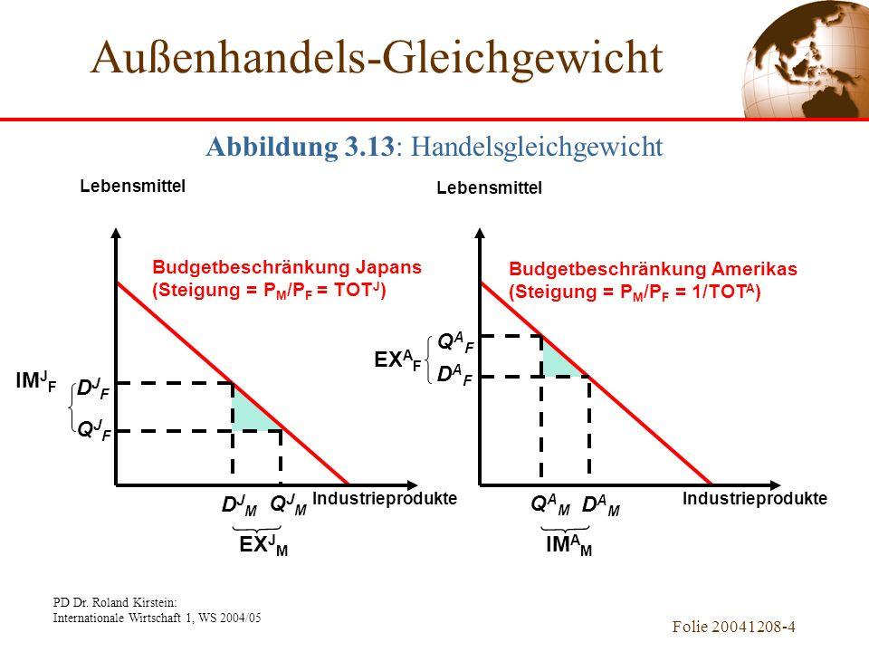 PD Dr. Roland Kirstein: Internationale Wirtschaft 1, WS 2004/05 Folie 20041208-3 D M, Q M D F, Q F Das Handelsdreieck 3 4 3: Produktion bei Spezialisi