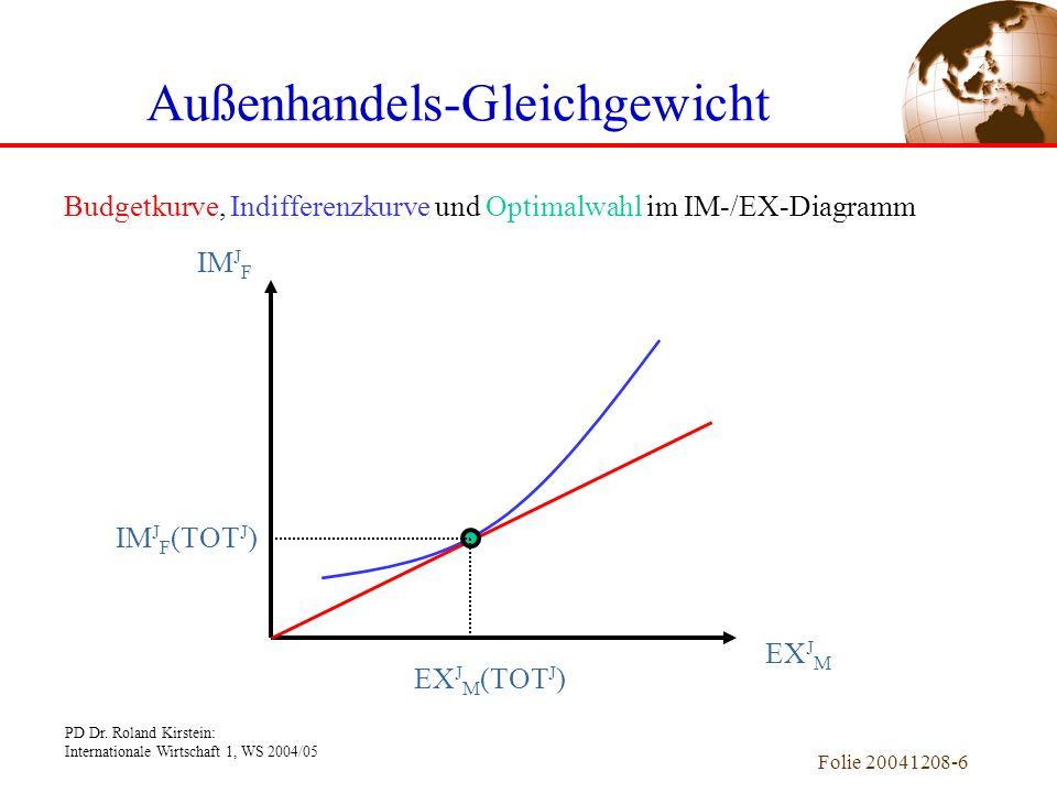 PD Dr. Roland Kirstein: Internationale Wirtschaft 1, WS 2004/05 Folie 20041208-5 Herleitung des Außenhandels-Gleichgewichts Im GG sind die beiden Hand