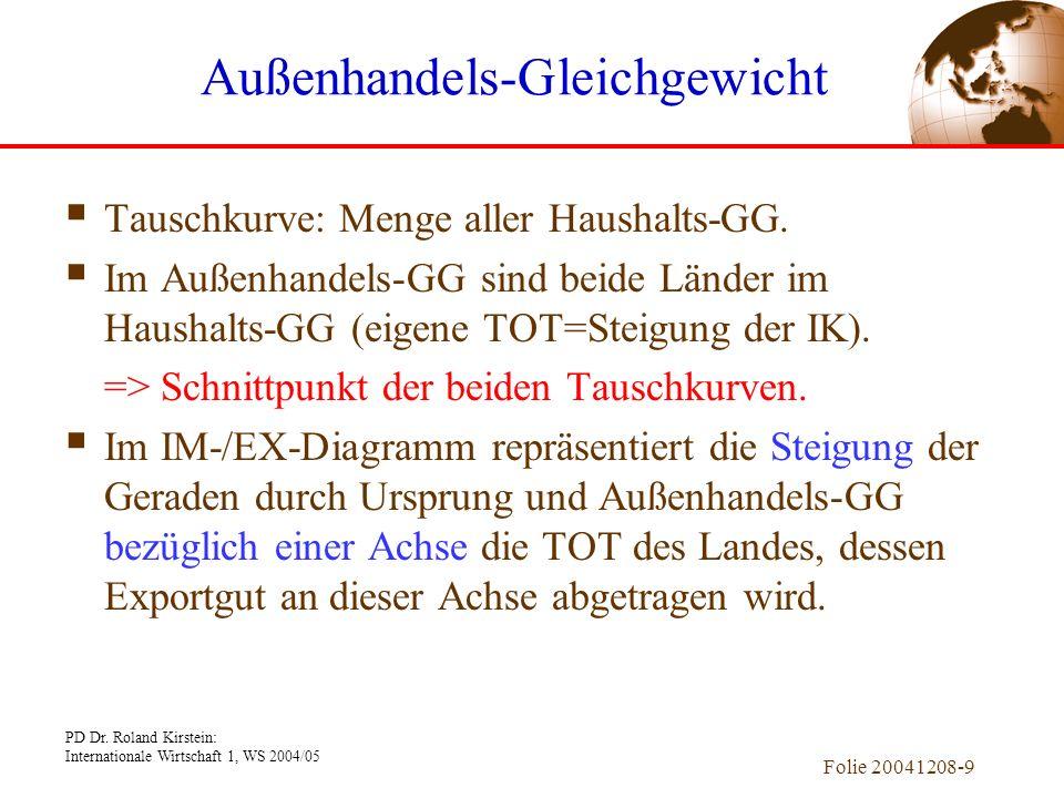 PD Dr. Roland Kirstein: Internationale Wirtschaft 1, WS 2004/05 Folie 20041208-8 Außenhandels-Gleichgewicht Tauschkurven und Gleichgewicht: IM J F =EX
