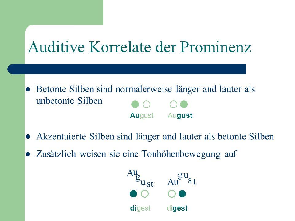 Prominenz In der Sprache sind manche Silben prominenter als andere: lauter, länger, grössere Tonhöhenbewegung Die phonetische Realisierung der Promine