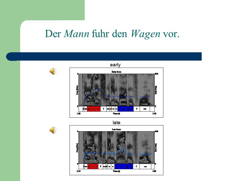 Prosodie Die Sprachmelodie und -rhythmus