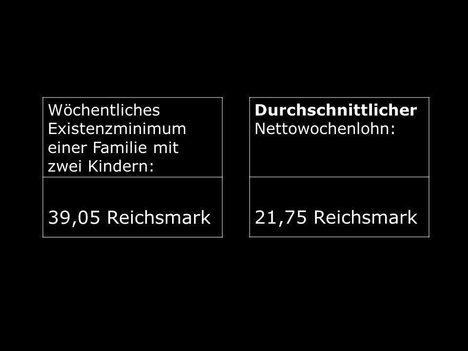 Wöchentliches Existenzminimum einer Familie mit zwei Kindern: 39,05 Reichsmark Durchschnittlicher Nettowochenlohn: 21,75 Reichsmark