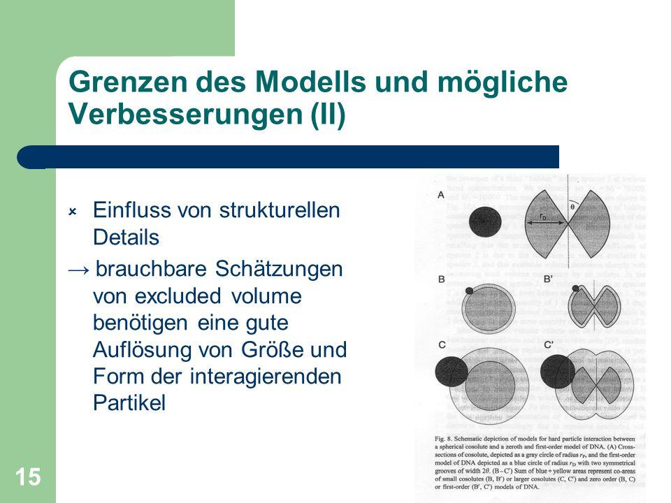 15 Grenzen des Modells und mögliche Verbesserungen (II) Einfluss von strukturellen Details brauchbare Schätzungen von excluded volume benötigen eine g