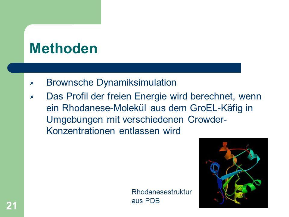 21 Methoden Brownsche Dynamiksimulation Das Profil der freien Energie wird berechnet, wenn ein Rhodanese-Molekül aus dem GroEL-Käfig in Umgebungen mit
