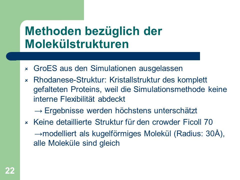 22 Methoden bezüglich der Molekülstrukturen GroES aus den Simulationen ausgelassen Rhodanese-Struktur: Kristallstruktur des komplett gefalteten Protei