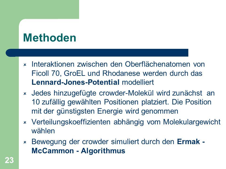 23 Methoden Interaktionen zwischen den Oberflächenatomen von Ficoll 70, GroEL und Rhodanese werden durch das Lennard-Jones-Potential modelliert Jedes