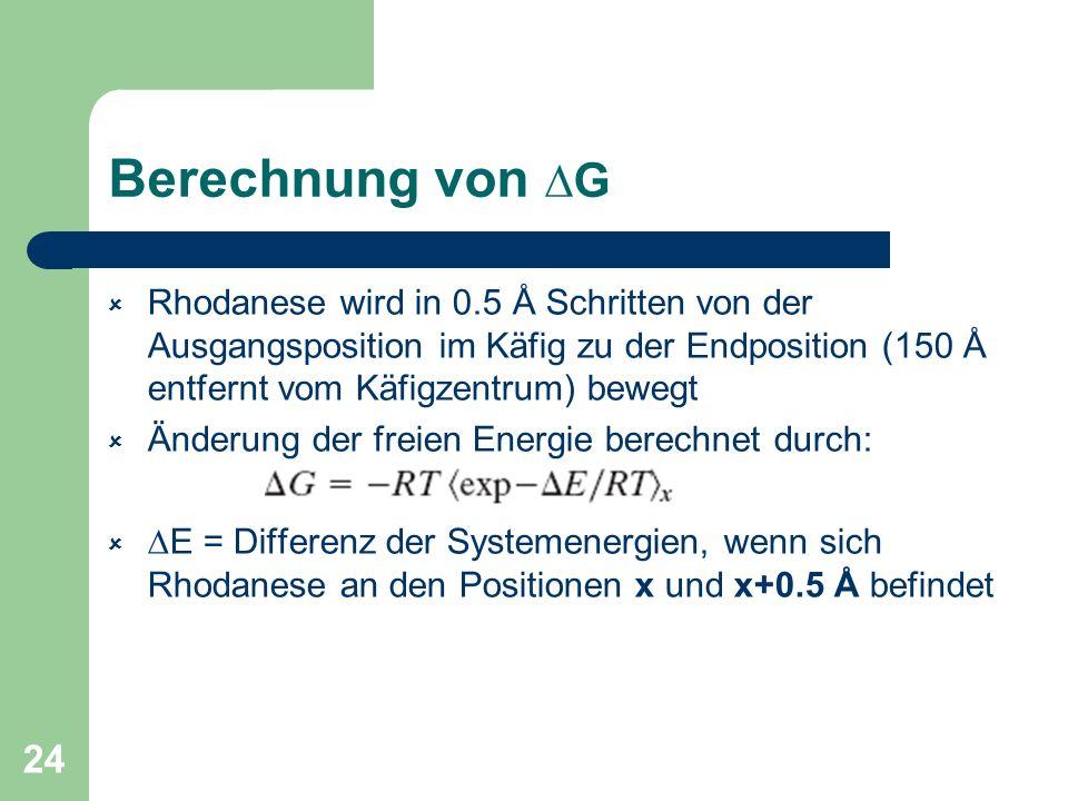 24 Berechnung von G Rhodanese wird in 0.5 Å Schritten von der Ausgangsposition im Käfig zu der Endposition (150 Å entfernt vom Käfigzentrum) bewegt Än