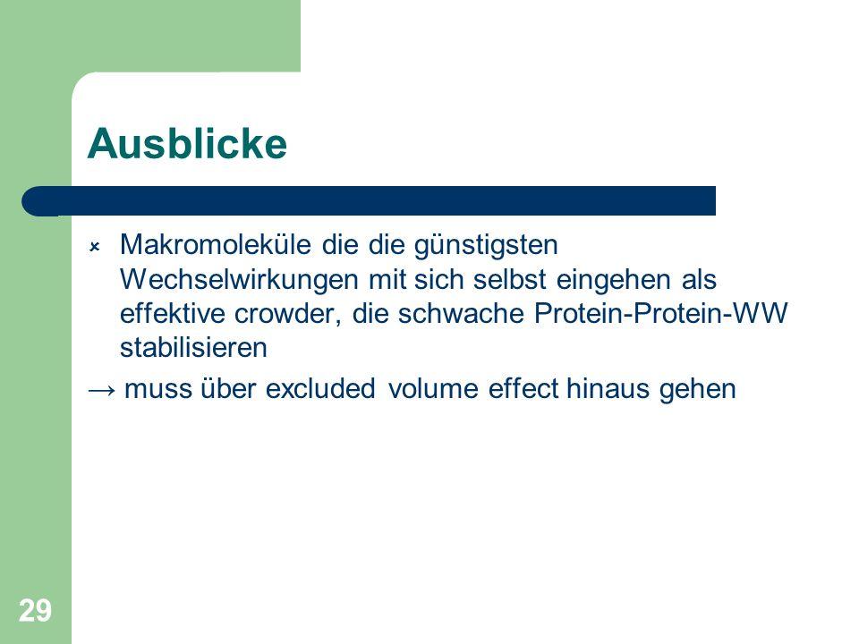 29 Ausblicke Makromoleküle die die günstigsten Wechselwirkungen mit sich selbst eingehen als effektive crowder, die schwache Protein-Protein-WW stabil