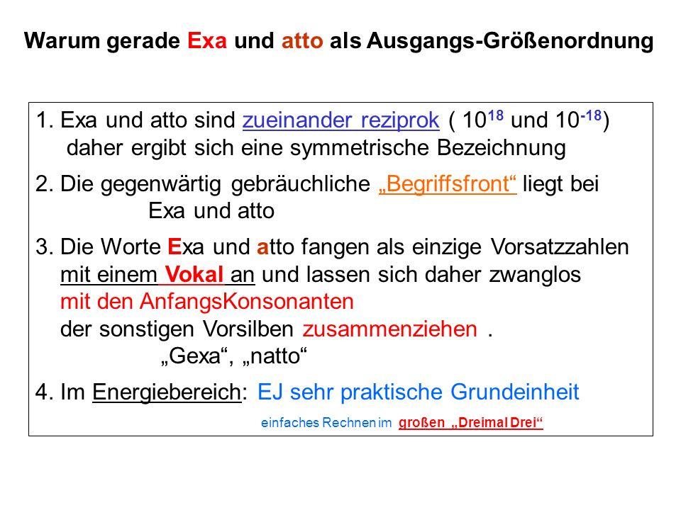 Warum gerade Exa und atto als Ausgangs-Größenordnung 1. Exa und atto sind zueinander reziprok ( 10 18 und 10 -18 ) daher ergibt sich eine symmetrische