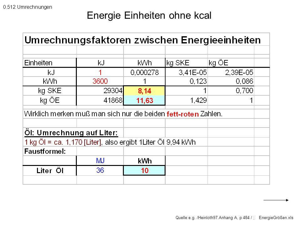Energie Einheiten ohne kcal Quelle:e.g. /Heinloth97.Anhang A, p 484 / ; EnergieGrößen.xls 0.512 Umrechnungen