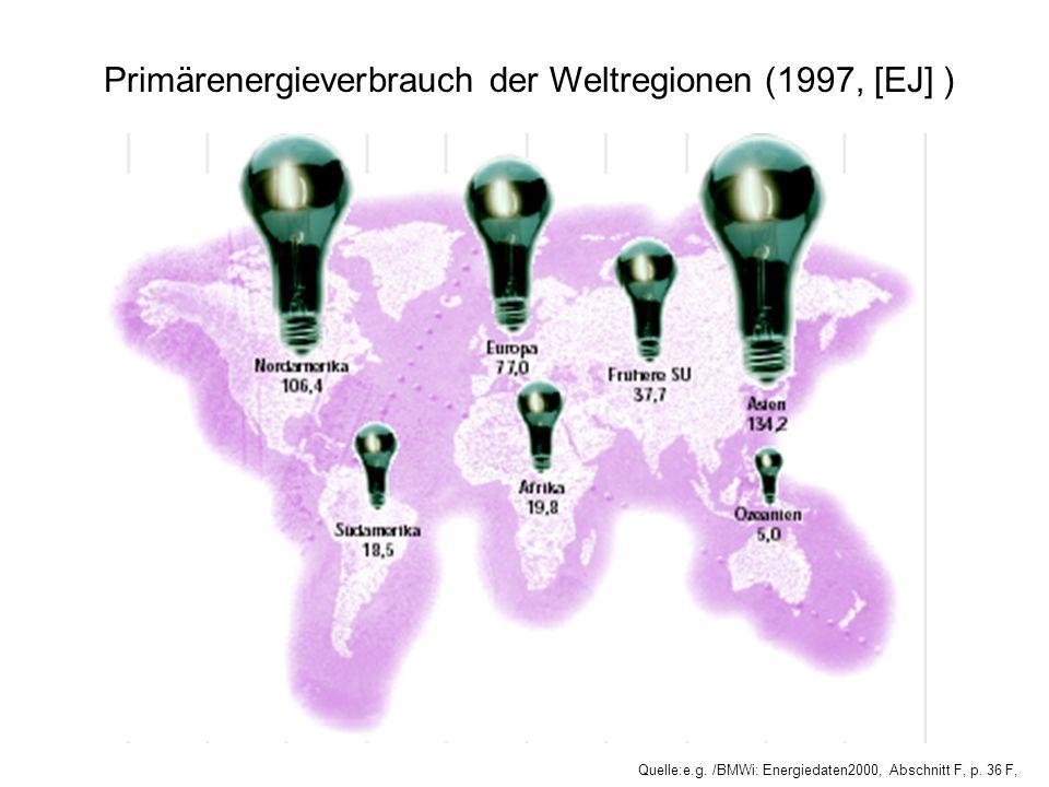 Primärenergieverbrauch der Weltregionen (1997, [EJ] ) Quelle:e.g. /BMWi: Energiedaten2000, Abschnitt F, p. 36 F,
