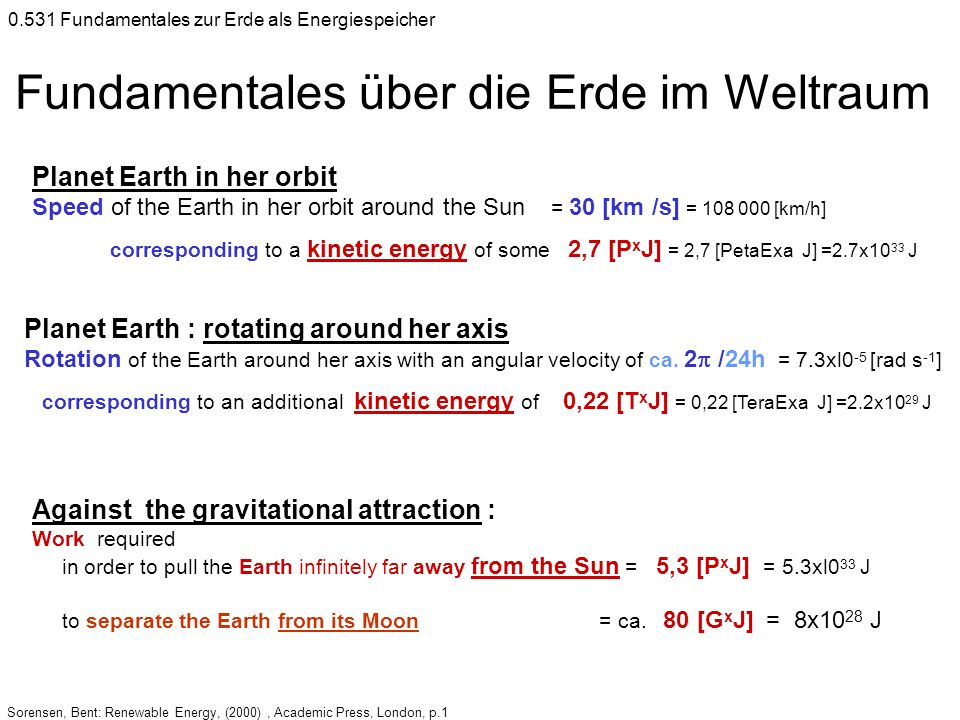 Sorensen, Bent: Renewable Energy, (2000), Academic Press, London, p.1 Planet Earth in her orbit Speed of the Earth in her orbit around the Sun = 30 [k