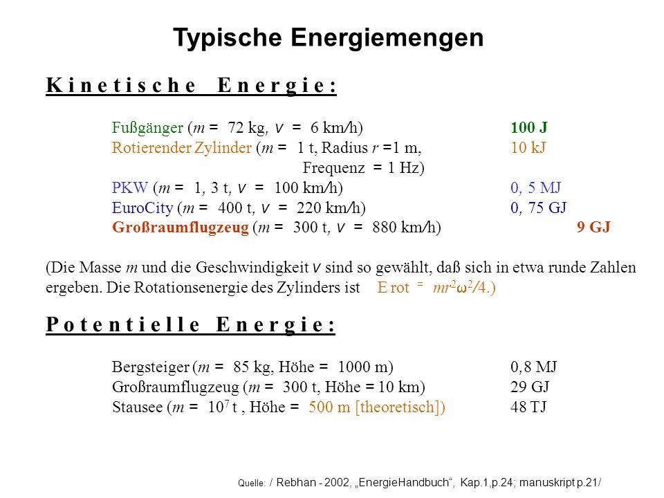 Typische Energiemengen Quelle: / Rebhan - 2002, EnergieHandbuch, Kap.1,p.24; manuskript p.21/ K i n e t i s c h e E n e r g i e : Fußgänger (m = 72 kg