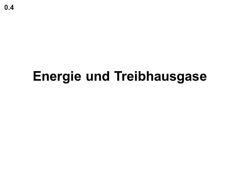Energie und Treibhausgase 0.4