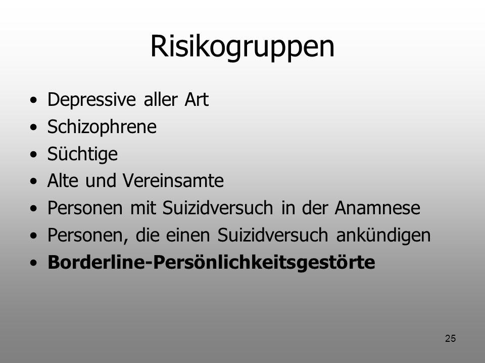 25 Risikogruppen Depressive aller Art Schizophrene Süchtige Alte und Vereinsamte Personen mit Suizidversuch in der Anamnese Personen, die einen Suizid