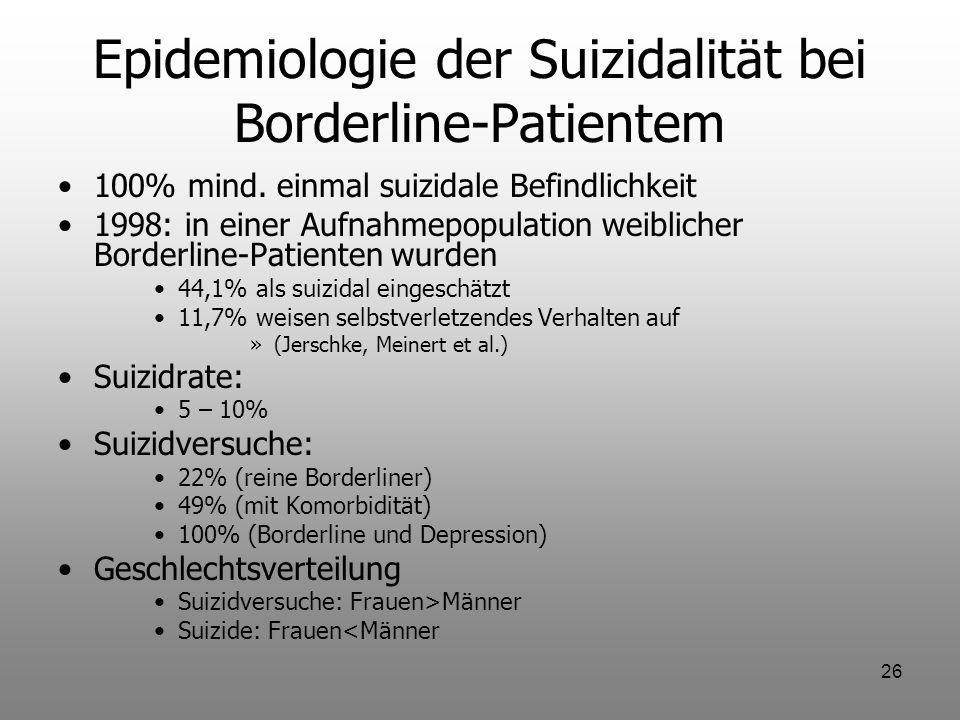 26 Epidemiologie der Suizidalität bei Borderline-Patientem 100% mind. einmal suizidale Befindlichkeit 1998: in einer Aufnahmepopulation weiblicher Bor