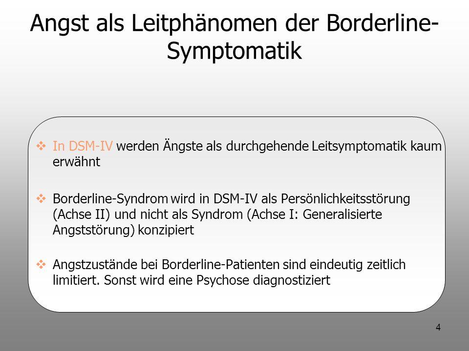 4 Angst als Leitphänomen der Borderline- Symptomatik In DSM-IV werden Ängste als durchgehende Leitsymptomatik kaum erwähnt Borderline-Syndrom wird in