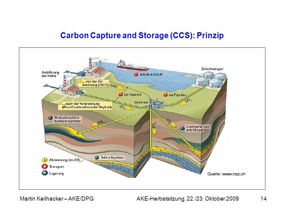 Martin Keilhacker – AKE/DPG AKE-Herbstsitzung, 22./23. Oktober 200914 Carbon Capture and Storage (CCS): Prinzip
