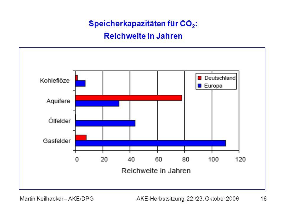 Martin Keilhacker – AKE/DPG AKE-Herbstsitzung, 22./23. Oktober 200916 Speicherkapazitäten für CO 2 : Reichweite in Jahren