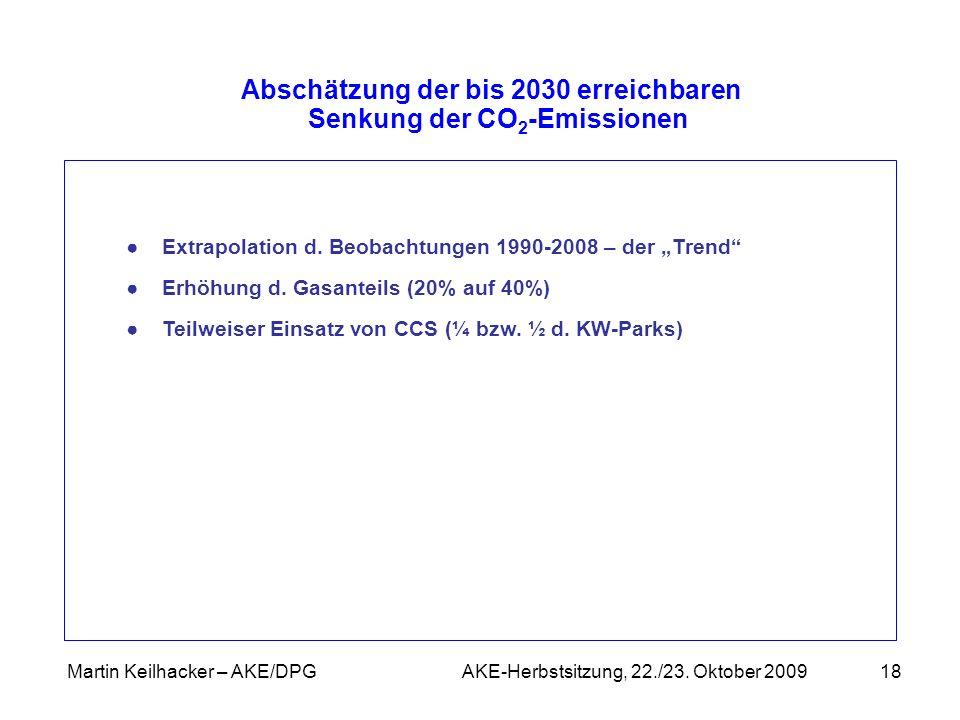 Martin Keilhacker – AKE/DPG AKE-Herbstsitzung, 22./23. Oktober 200918 Abschätzung der bis 2030 erreichbaren Senkung der CO 2 -Emissionen Extrapolation