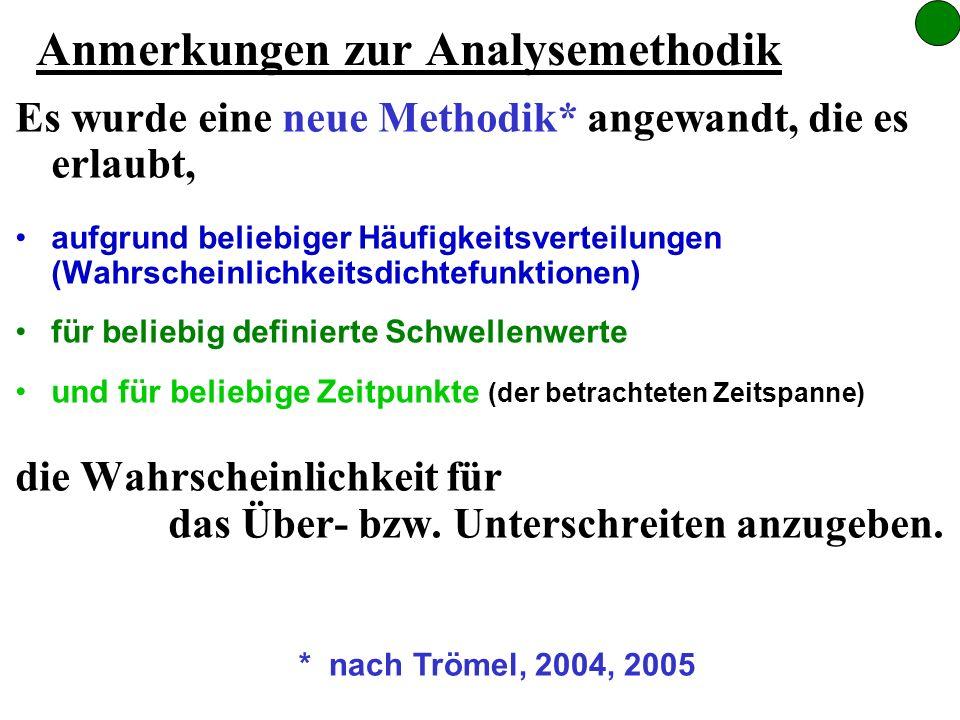 Anmerkungen zur Analysemethodik Es wurde eine neue Methodik* angewandt, die es erlaubt, aufgrund beliebiger Häufigkeitsverteilungen (Wahrscheinlichkei