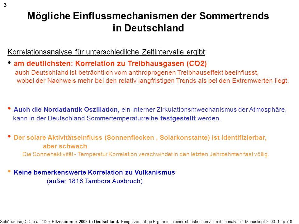 Schönwiese,C.D. e.a. :Der Hitzesommer 2003 in Deutschland. Einige vorläufige Ergebnisse einer statistischen Zeitreihenanalyse, Manuskript 2003_10,p.7-