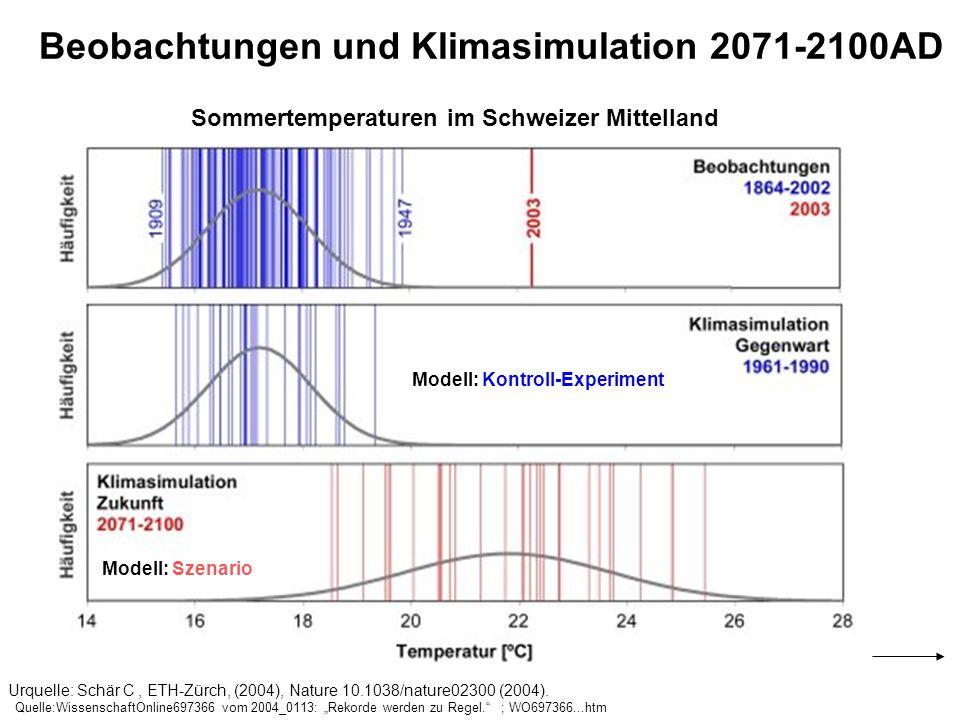 Urquelle: Schär C, ETH-Zürch, (2004), Nature 10.1038/nature02300 (2004). Quelle:WissenschaftOnline697366 vom 2004_0113: Rekorde werden zu Regel. ; WO6