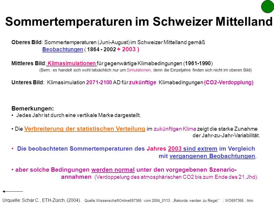 Oberes Bild: Sommertemperaturen (Juni-August) im Schweizer Mittelland gemäß Beobachtungen ( 1864 - 2002 + 2003 ) Mittleres Bild: Klimasimulationen für
