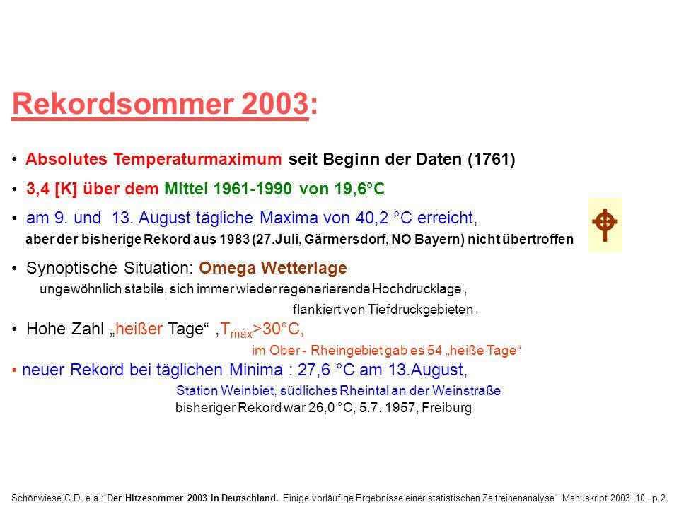 Deutschland-Sommertemperaturen 1761-2003 16,2°C (Mittel 1961- 1990) 19,6°C Schönwiese, Trömel und Staeger, 2004 Der Sommer 2003 war mit Abstand der wärmste seit 1761 (3,8 s)